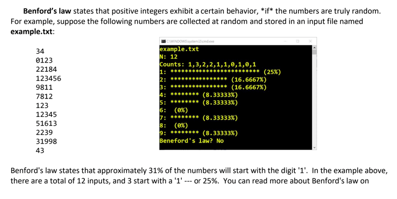 Benfords law states that positive integers exhibit a certain behavior, *if*  the numbers