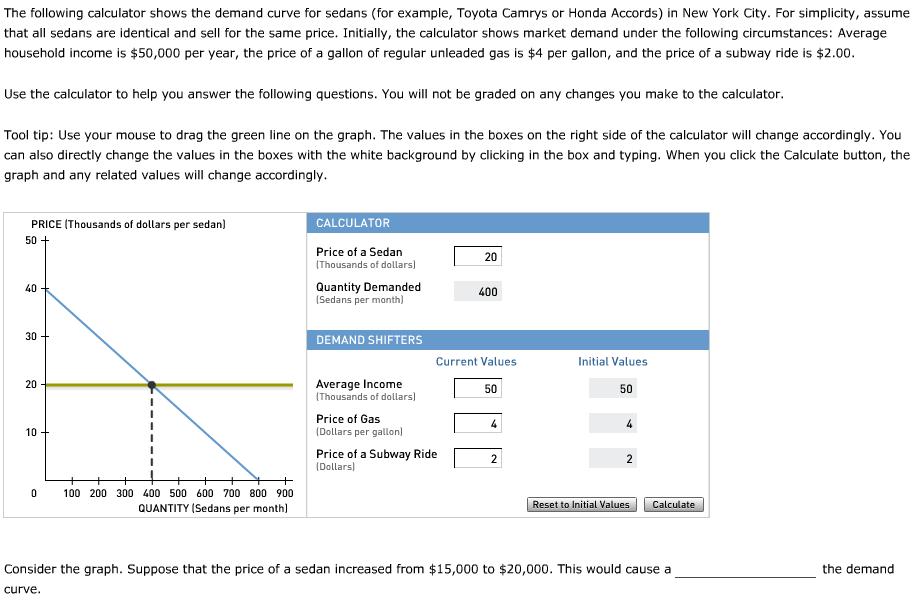 market demand schedule example