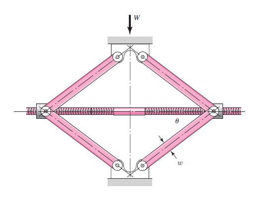 Design A Scissor Jack Power Screw To Lift A 1600kg