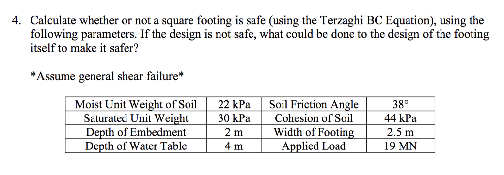 Solved 4 calculate whether or not a square footing is sa for Soil unit weight