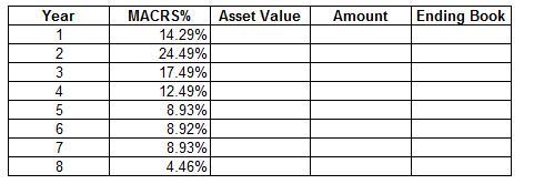solved depreciate 1 750 000 asset using 7 year macrs sch