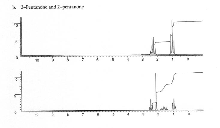 chemistry archive december 02 2013 cheggcom