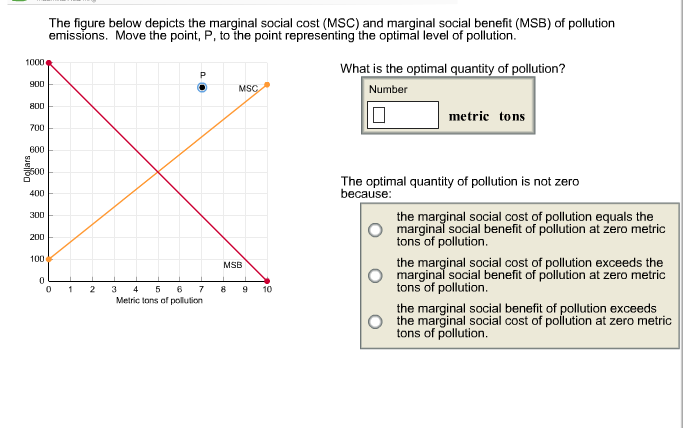 marginal cost and benefit relationship help
