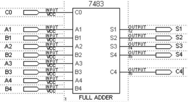 case study of full adder 7483