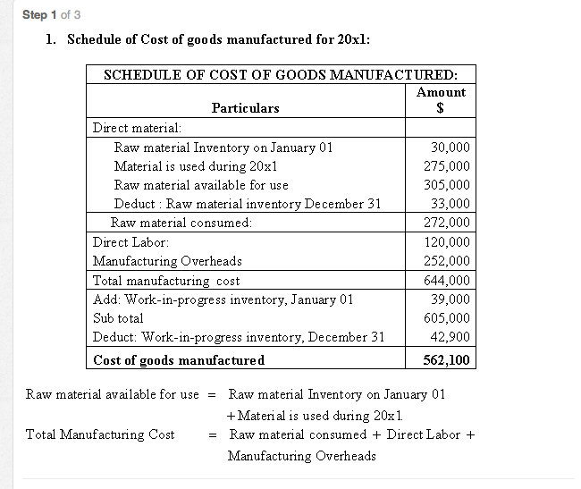 Solved: Schedule Of Cost Of Goods Manufactured Crunchem Ce