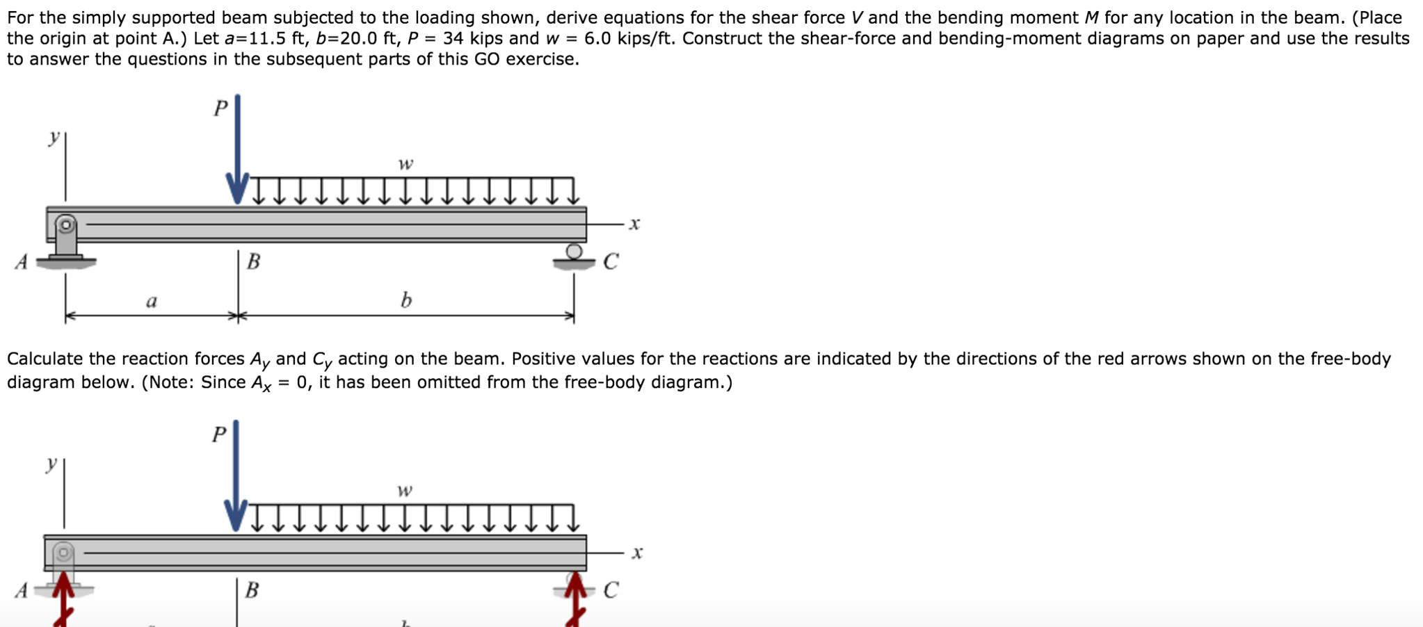Bending Moment Diagram Equations Padastructure Section 5 Shear For The Simply Supported Beam Subjected To Loading Shown Derive