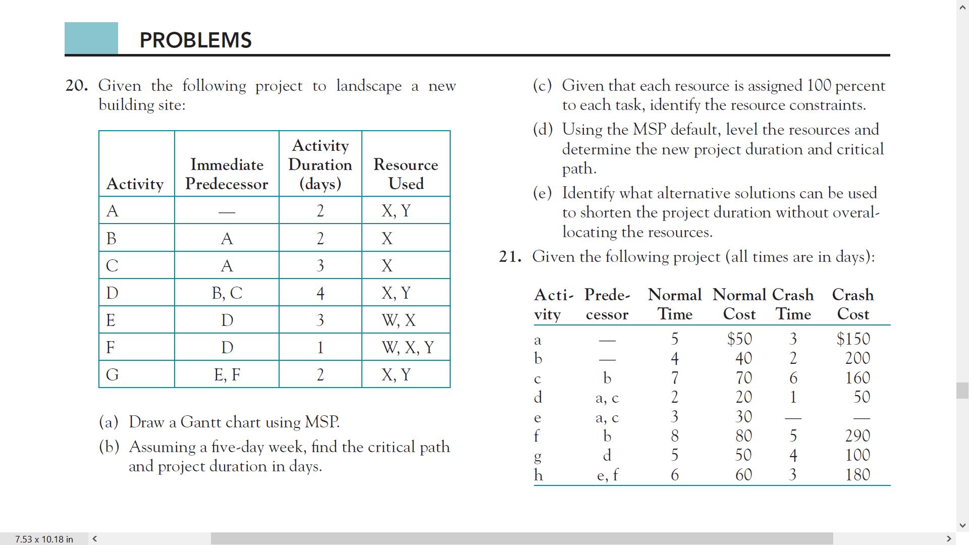The crash cost per day per activity 7 points