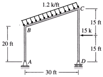 solved draw normal shear and bending moment diagrams fo rh chegg com bending moment diagrams for frames examples shear force and bending moment diagram for frames