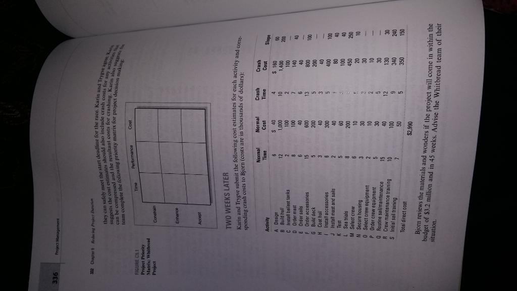 Financial Management of Practices Case Studies (3 modules)