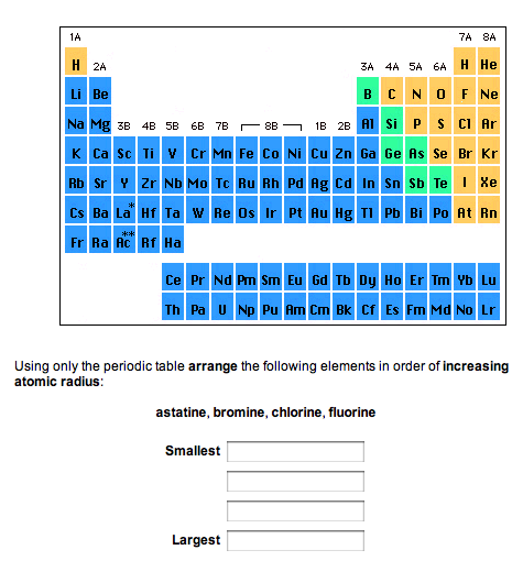 Solved using only the periodic table arrange the followin question using only the periodic table arrange the following elements in order of increasing atomic radius urtaz