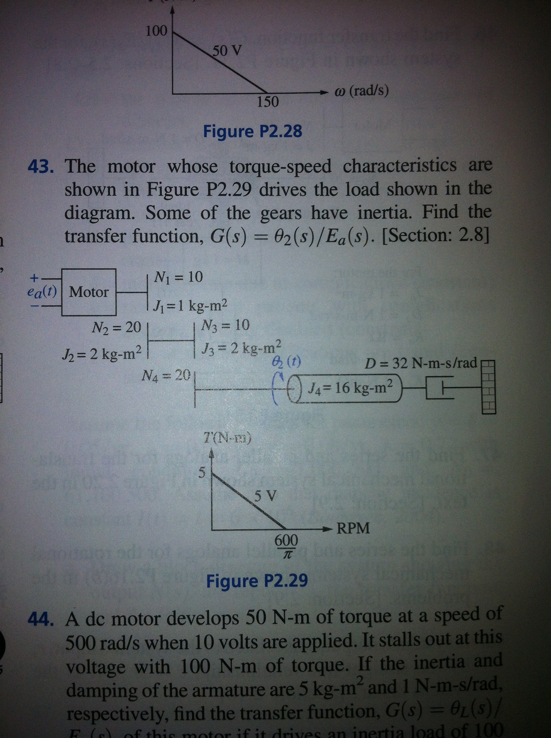 Figure P2.28 The motor whose torque-speed charact
