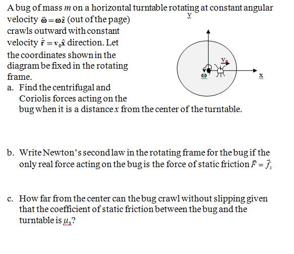angular velocity linear acceleration relationship help