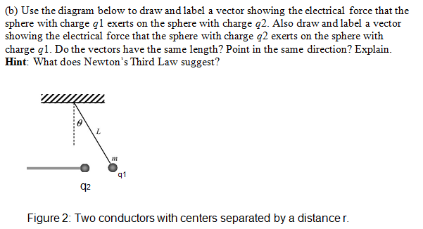 Solved Use The Diagram Below To Draw And Lable A Vector S