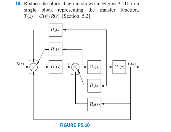 Solved  Reduce The Block Diagram Shown In Figure P5 10 To