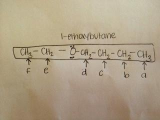 Online Chemistry Tutors   Chemistry Homework Help - Tutor.com