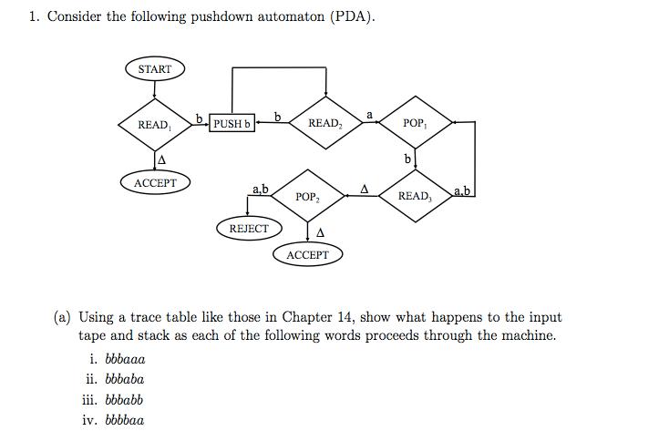 pushdown automata homework solutions