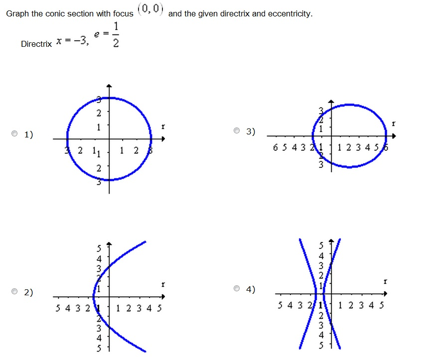 solved graph the conic section with focus (0, 0) and the Conic Sections Graphs graph the conic section with focus (0, 0) and the