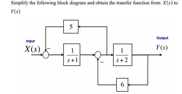 solved  simplify the following block diagram and obtain th