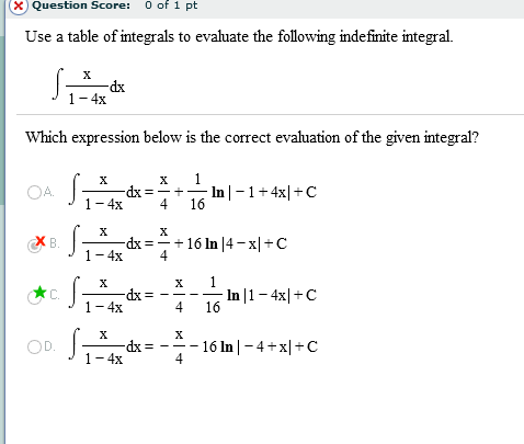 Tables of indefinite integrals