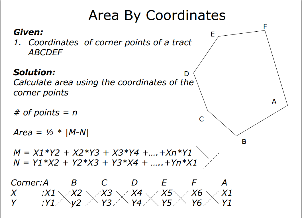 how to find the area of a quadrilateral with coordinates