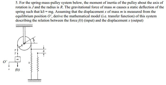 relationship between center of gravity and moment inertia circle