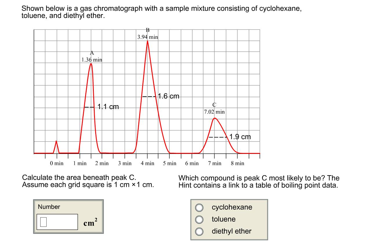 Simple Distillation of a Toluene-Cyclohexane Mixture