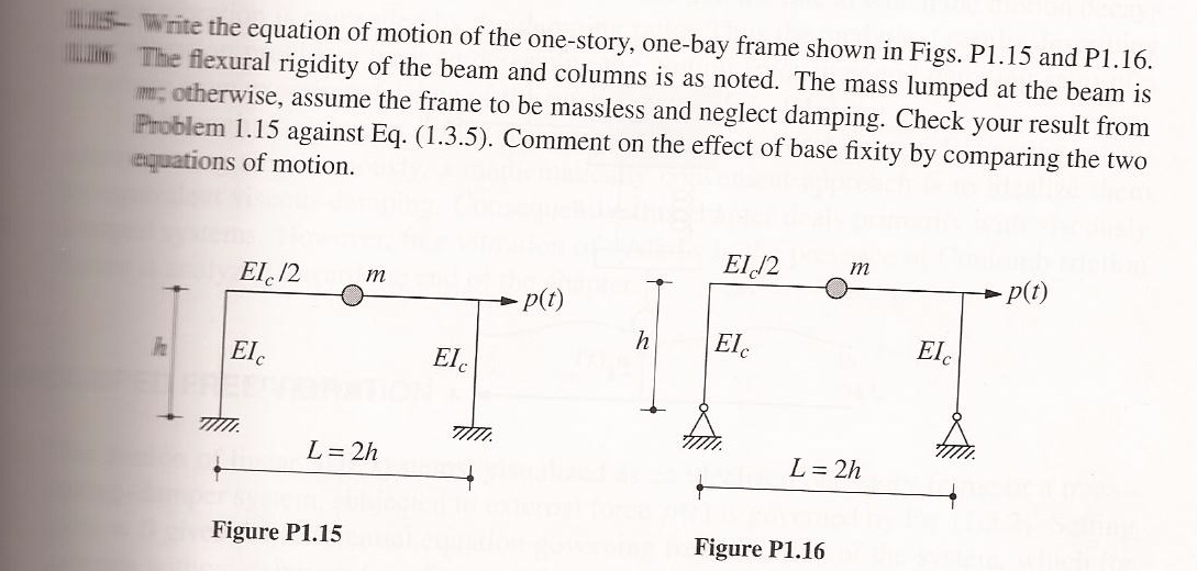 Solved: Write The Equation Of Motion Of The One-story, One ...