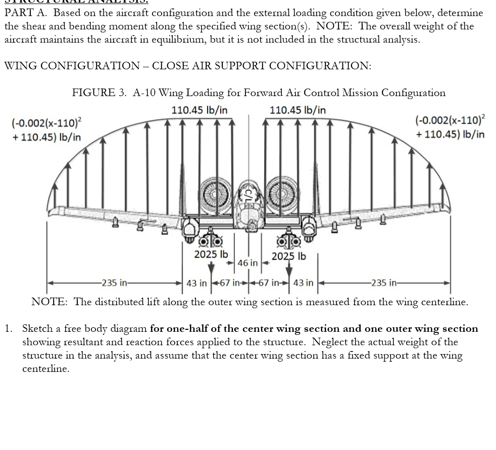 Dimensional Analysis: From Atomic Bombs to Wind Tunnel Testing