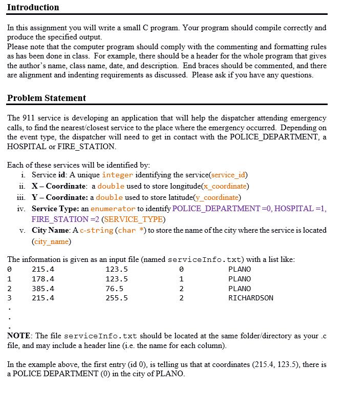 Asynchronous File I/O