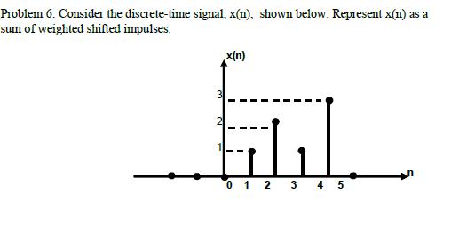 how to find general formula of a sum discrete math