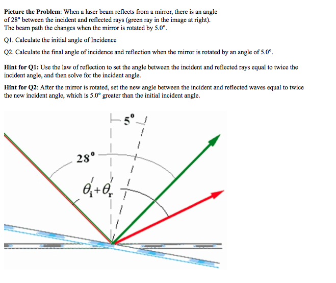 angle of incidence and reflection relationship test