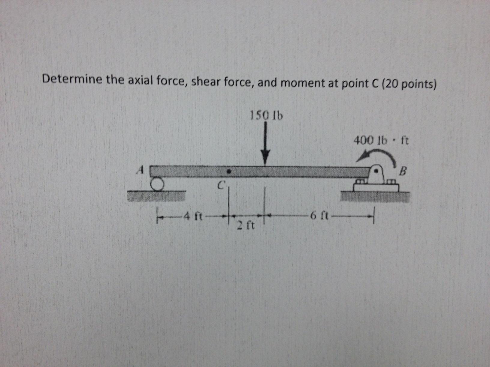 Shear And Moment Diagrams Maximum Internal Shear The Shear Equations