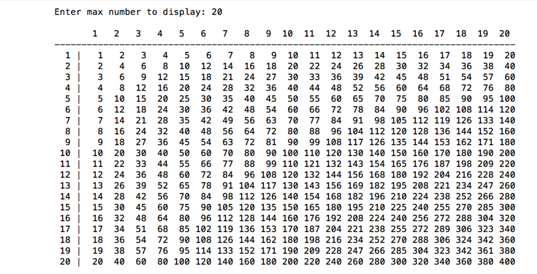 C program request a postive number n from the r for 11 20 multiplication table