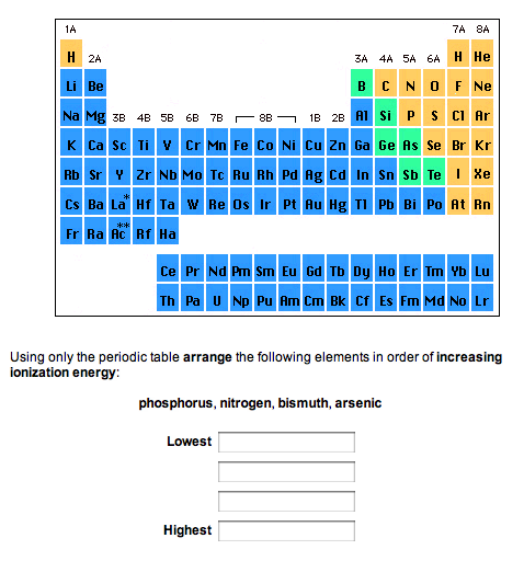 Solved using only the periodic table arrange the followin question using only the periodic table arrange the following elements in order of increasing ionization en urtaz Choice Image