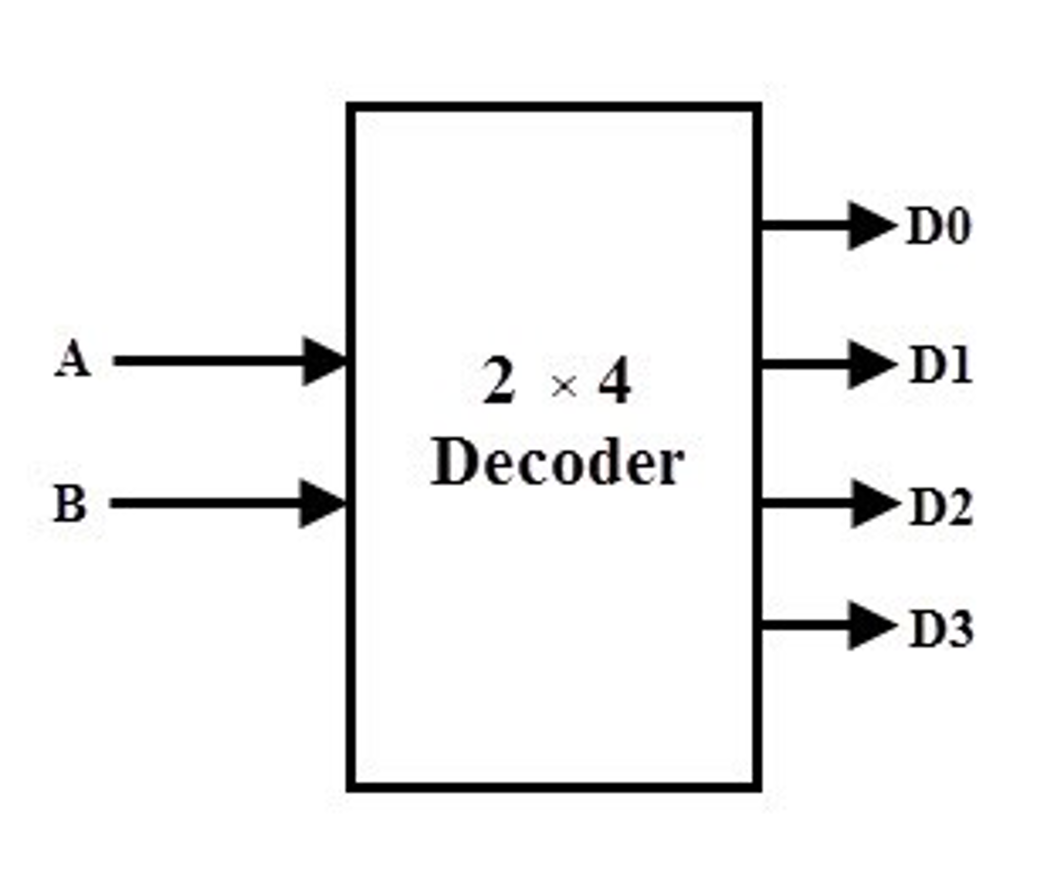 To 8 Decoder Truth Table Of 3to8 Line
