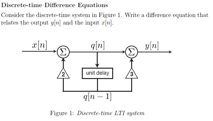 Discrete-time Difference Equations Consider the d