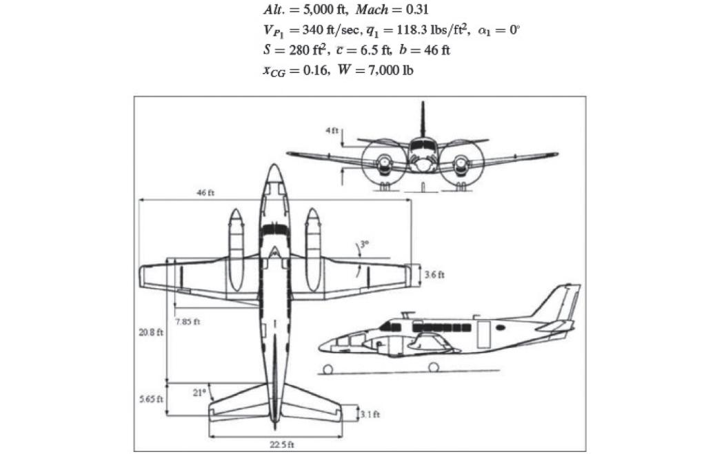 8 2 fuselage centerline longitudinal stability axi