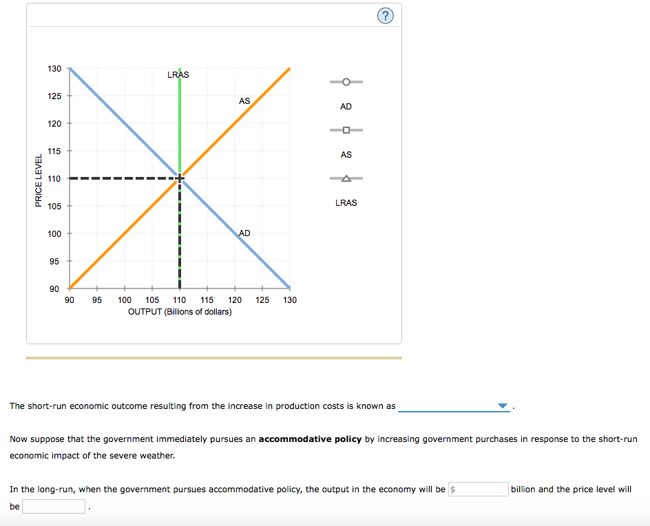 Goodyear SWOT Analysis, Competitors & USP