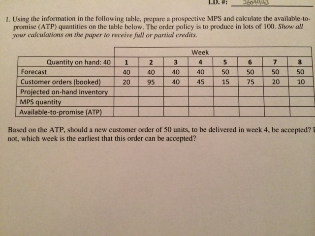 Using the information in the following table prep for Table use th