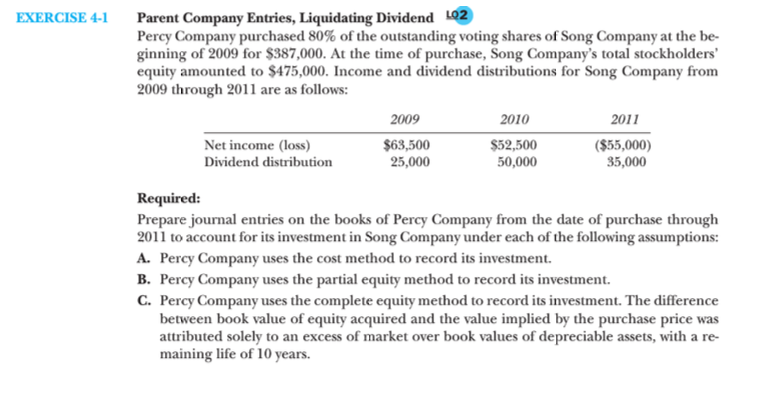 Liquidating dividend entry