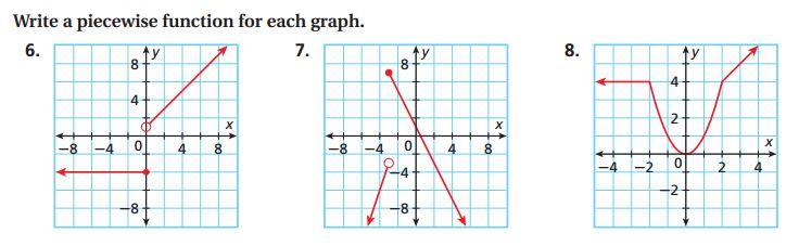 8 - Piecewise Linear Regression Models
