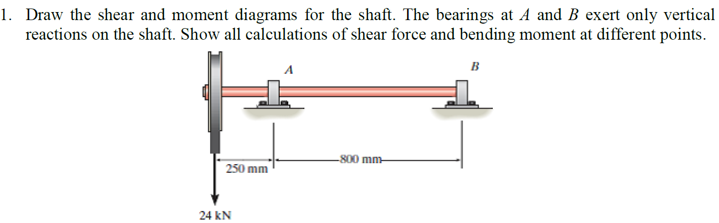 Remarkable Solved Draw The Shear And Moment Diagrams For The Shaft Wiring 101 Mecadwellnesstrialsorg