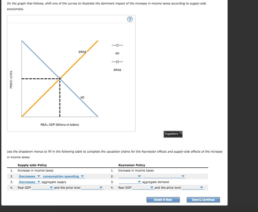 A Primer on Supply-Side vs Demand-Side Economics