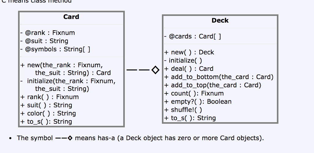 Phrase deal from bottom of deck