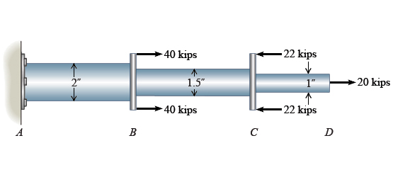 Solved Part A Determination Of Internal Axial Loads The