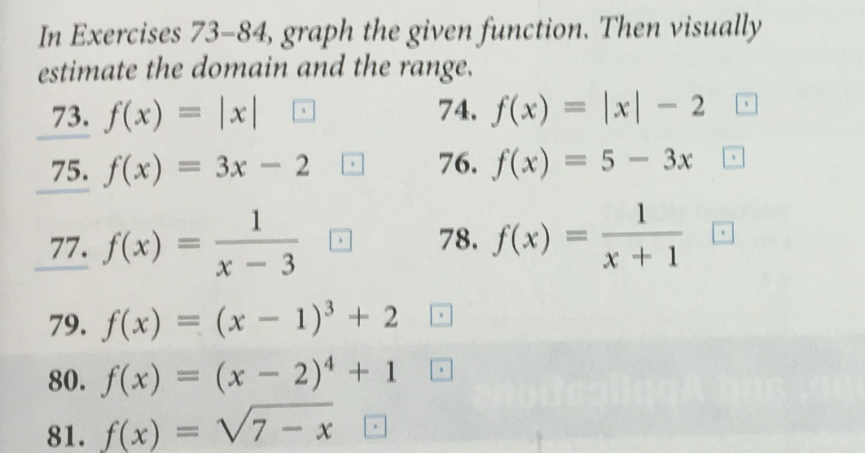 Solved: Graph The Given Function. Then Visually Estimate T ...