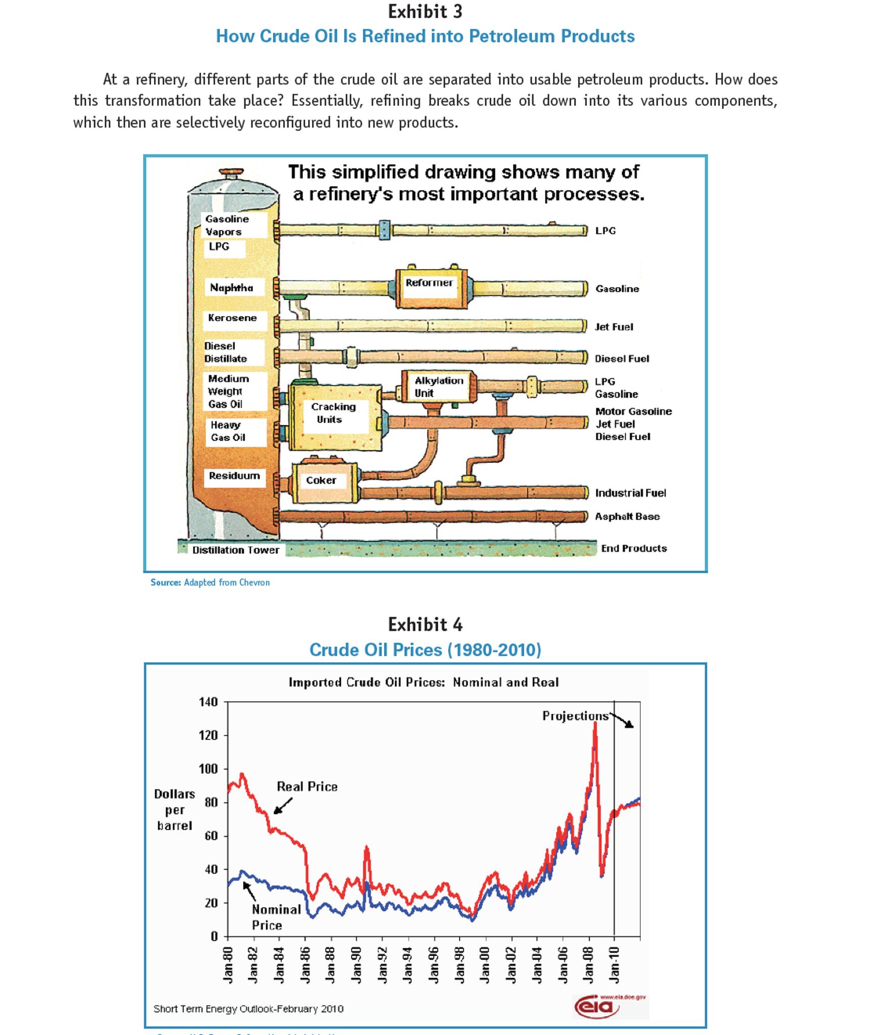 Oil & Gas Jobs