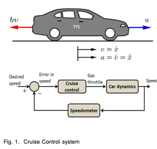 cruise control system block diagram and its explanations