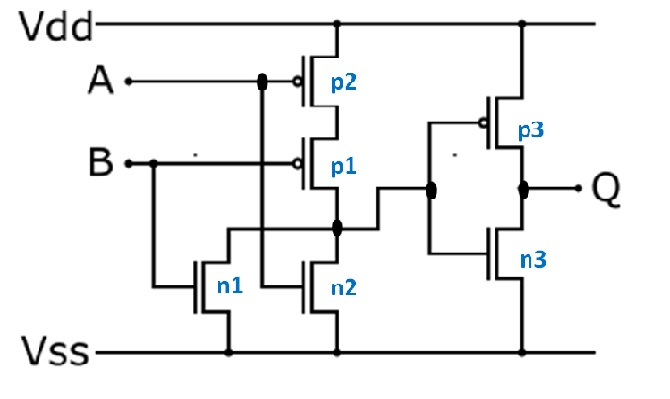 Solved Study The Cmos Circuit Below And Fill In The Truth