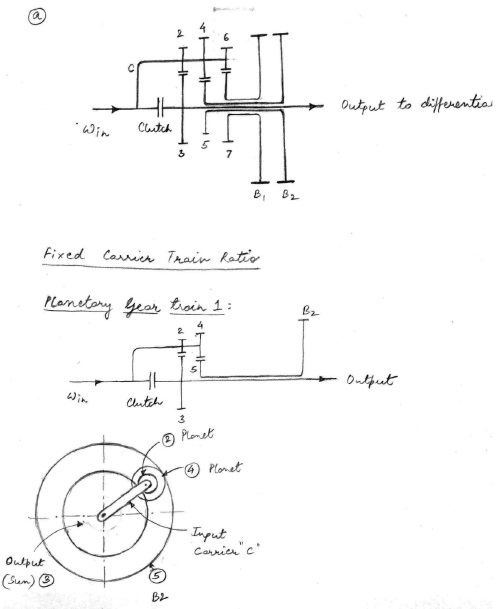 The Figure Below Shows The Planetary Gear Trains T
